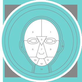 Dermalogica Facials